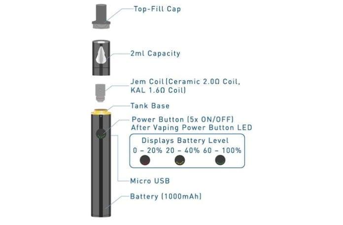 Innokin Jem Pen Kit вейп цигара